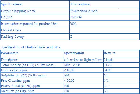 Hydrocholic Acid Manufacturer and exporter | Hydrogen